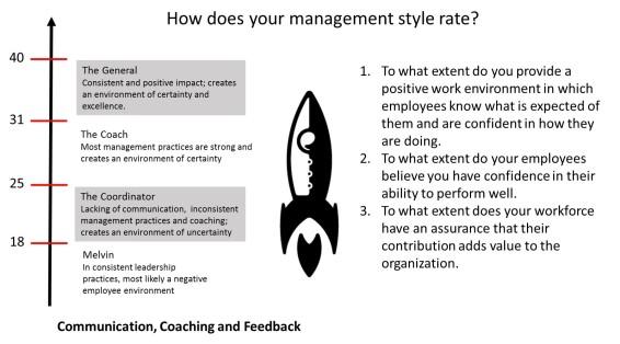 Leadership Study 2
